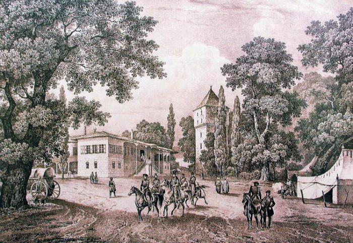 Adrianople in the 18st century